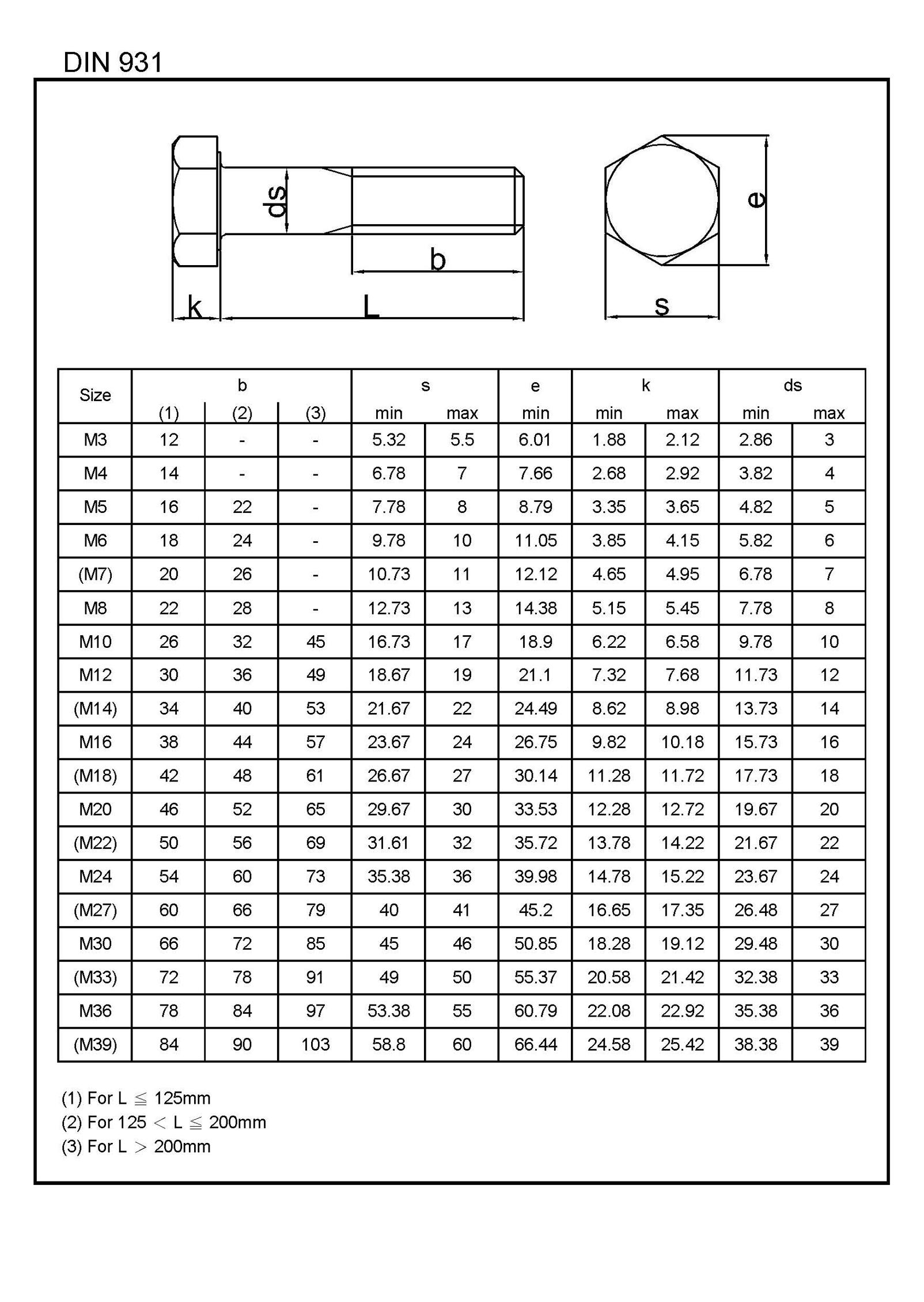 Din 931 L Amp W Fasteners Company