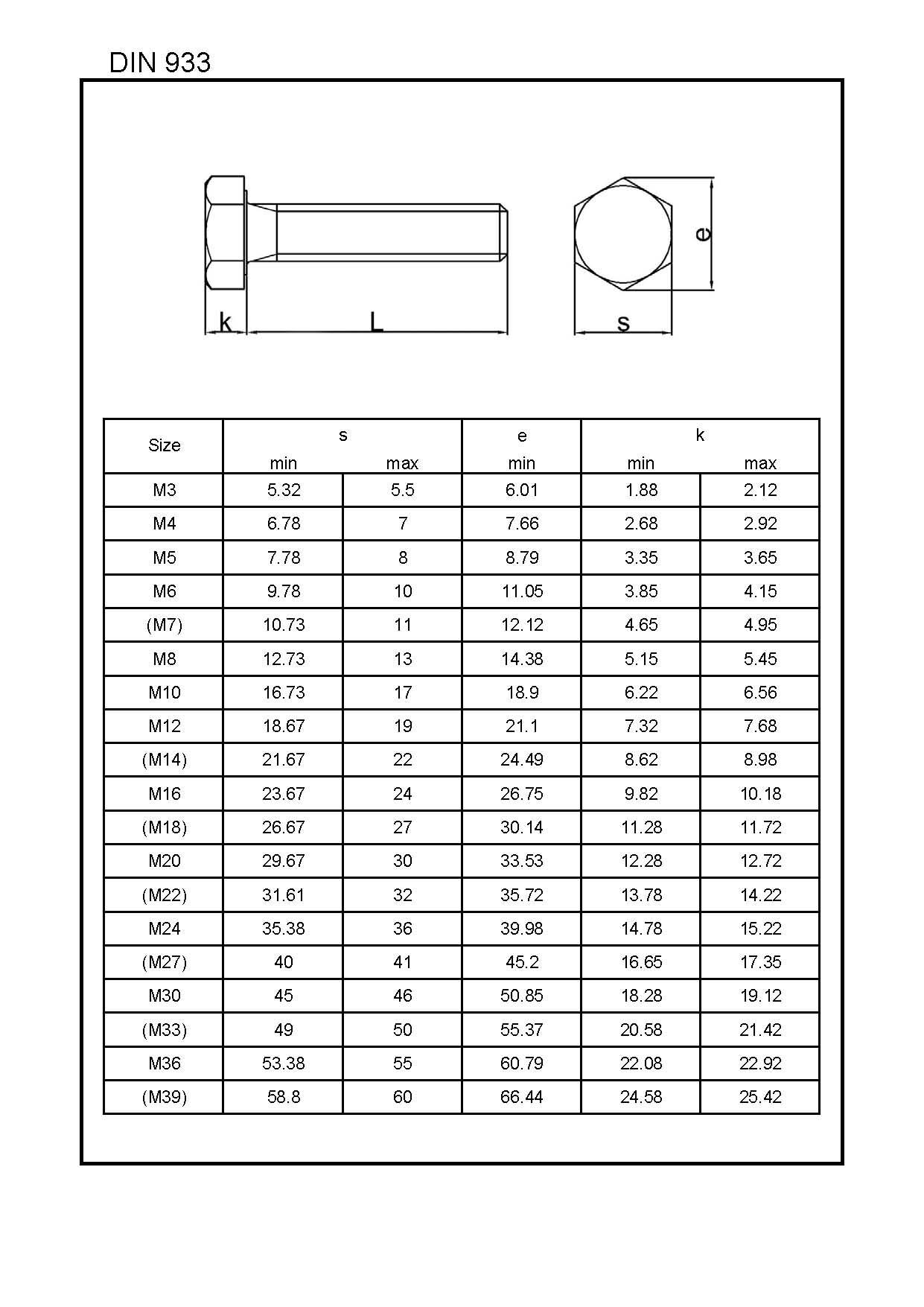 DIN 933-L&W Fasteners Company